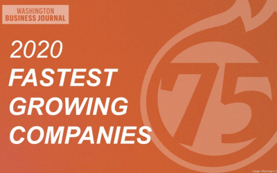 Awarded 2020 Fastest Growing Company